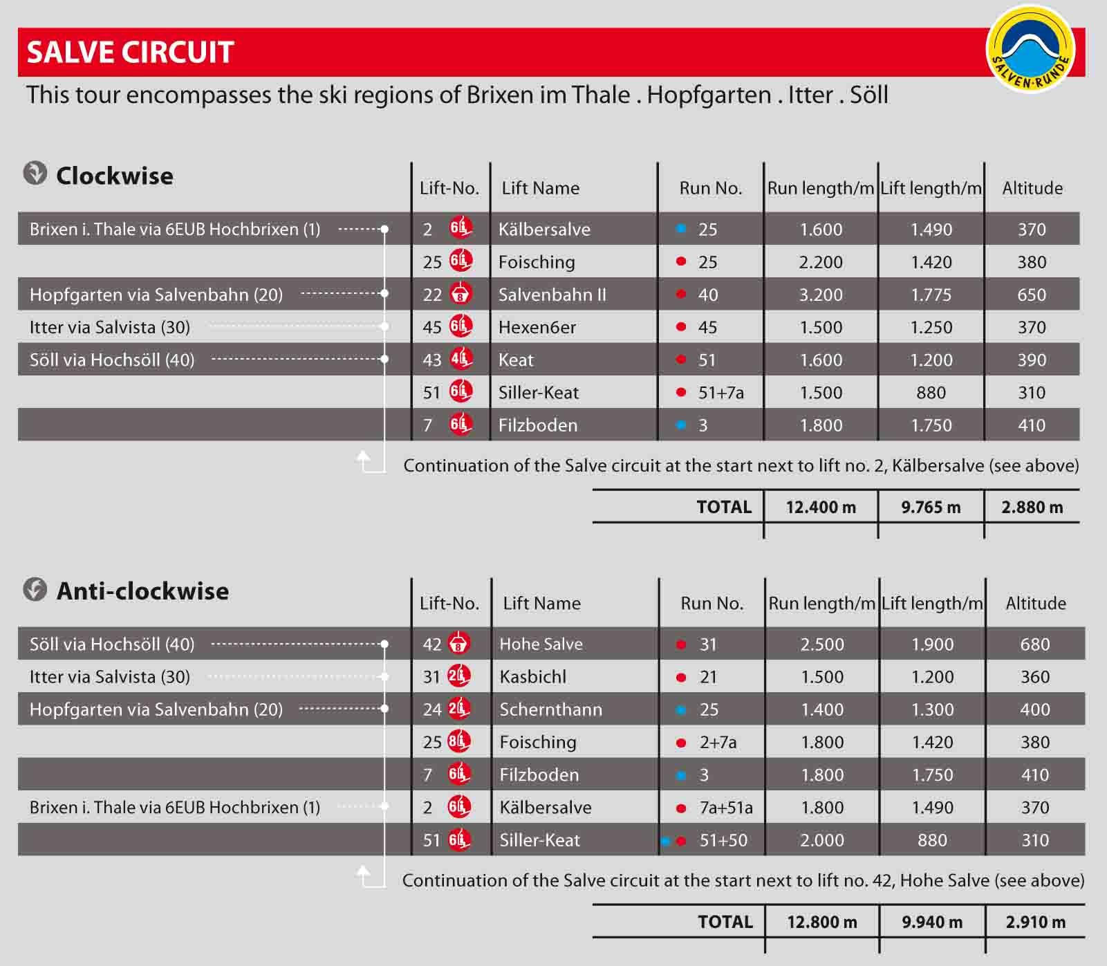 08-2646 SKIWELT Preisliste Info und Tarife 08-09 EN v5.indd